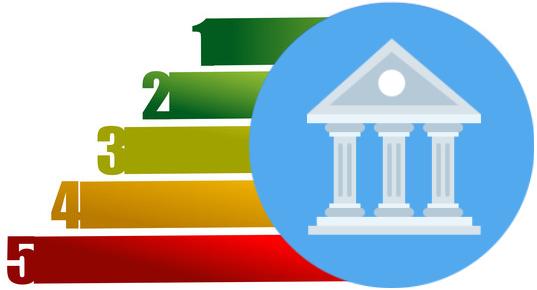 Konto bankowe bez opłat - ranking i porównanie