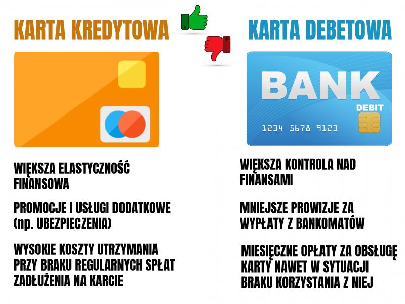 Karta kredytowa i debetowa - wady oraz zalety